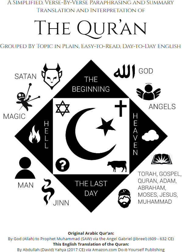 Quran by Topic